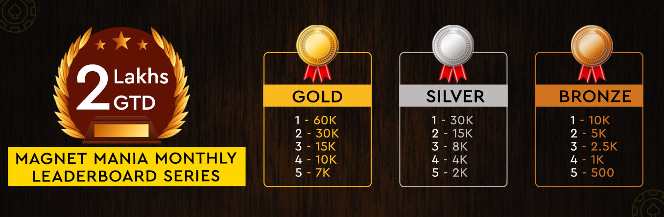 Now Win upto 2 lakhs with Poker Magnet's monthly leaderboard series