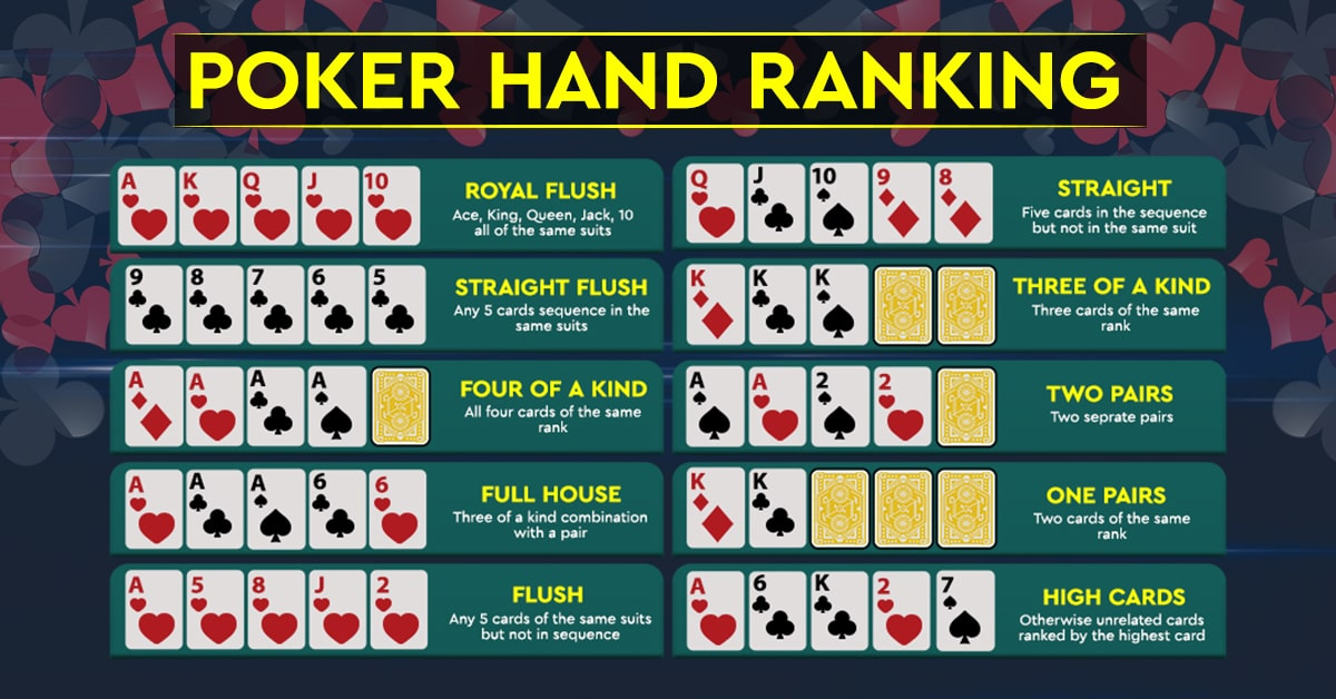 Poker Hand Ranking Download Hand Strength Poker Magnet
